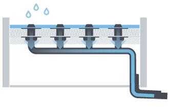 Schaubild Druckströmungsentwässerung