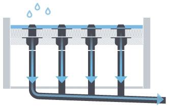 Schaubild Freispiegelentwässerung